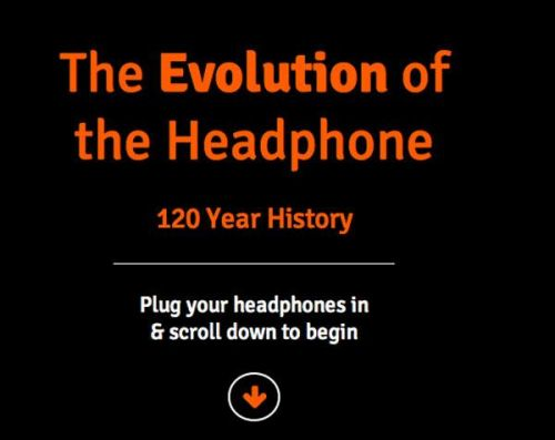 Evolution of headphone